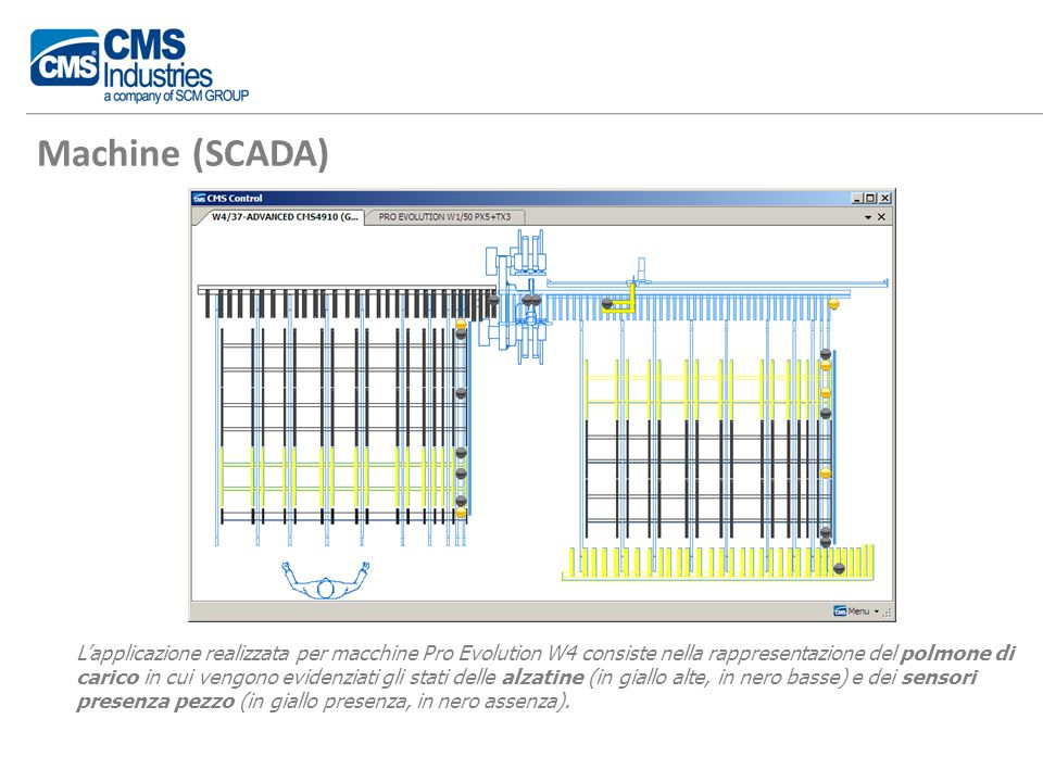 Machine (SCADA)