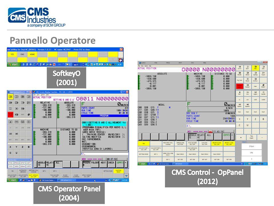 Pannello Operatore Timeline