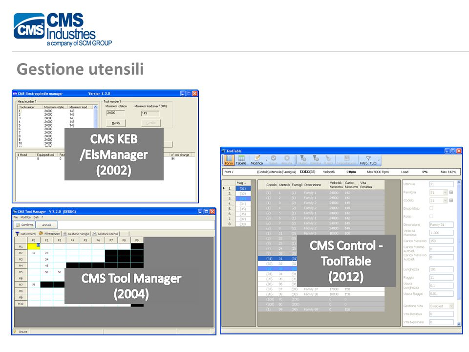 Gestione utensili CMS KEB /ElsManager (2002) CMS Control - ToolTable