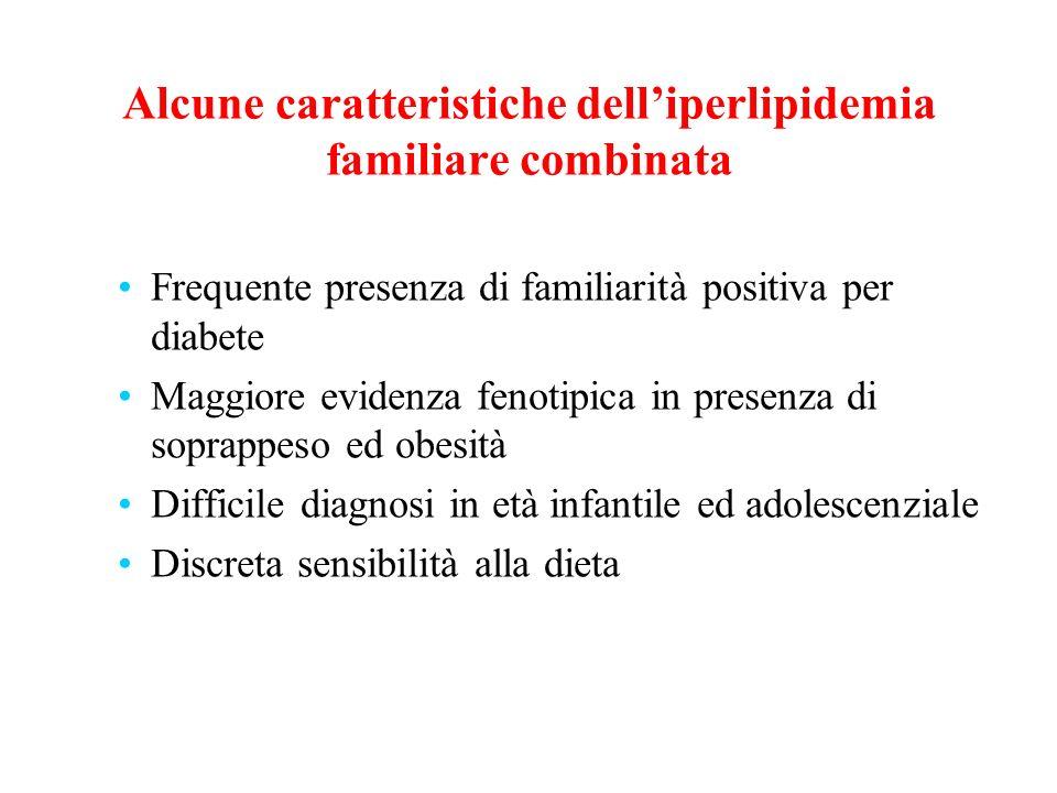 Alcune caratteristiche dell'iperlipidemia familiare combinata