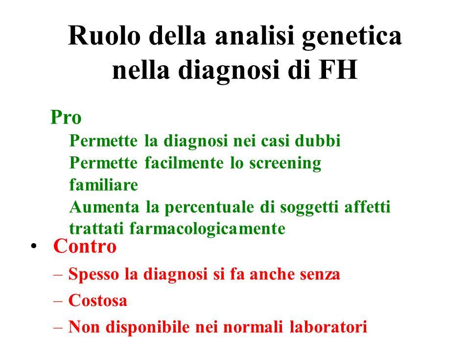 Ruolo della analisi genetica nella diagnosi di FH