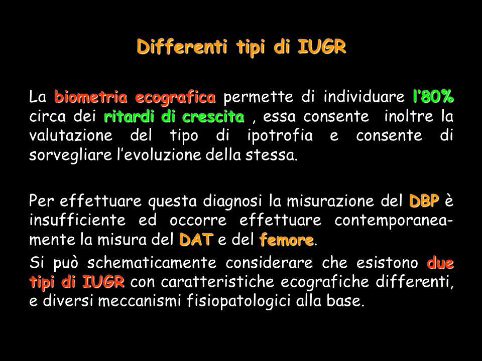 Differenti tipi di IUGR