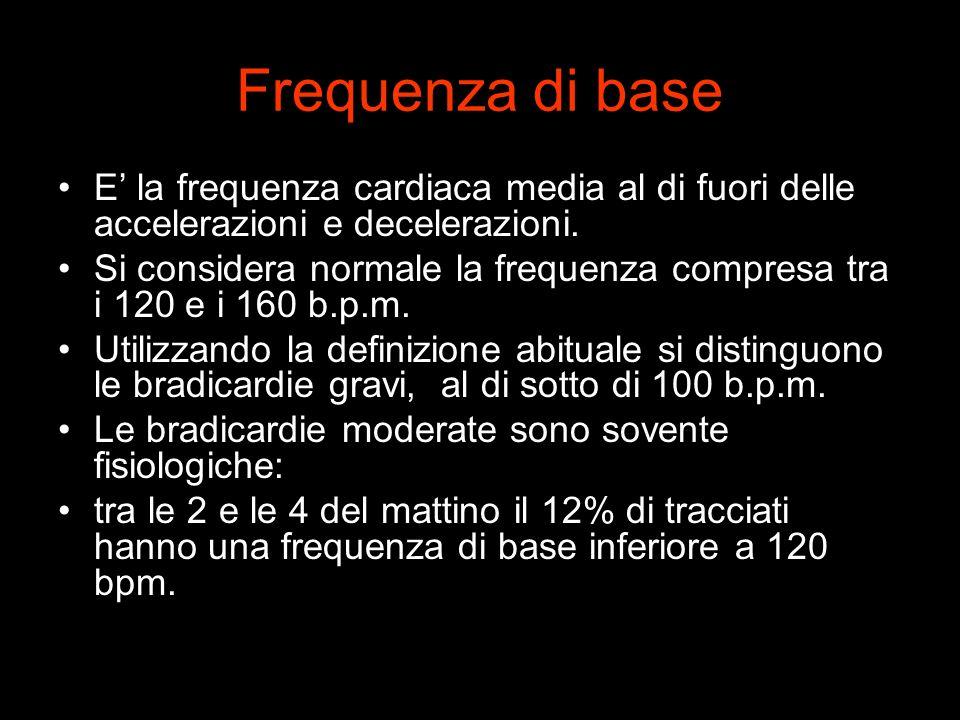 Frequenza di base E' la frequenza cardiaca media al di fuori delle accelerazioni e decelerazioni.