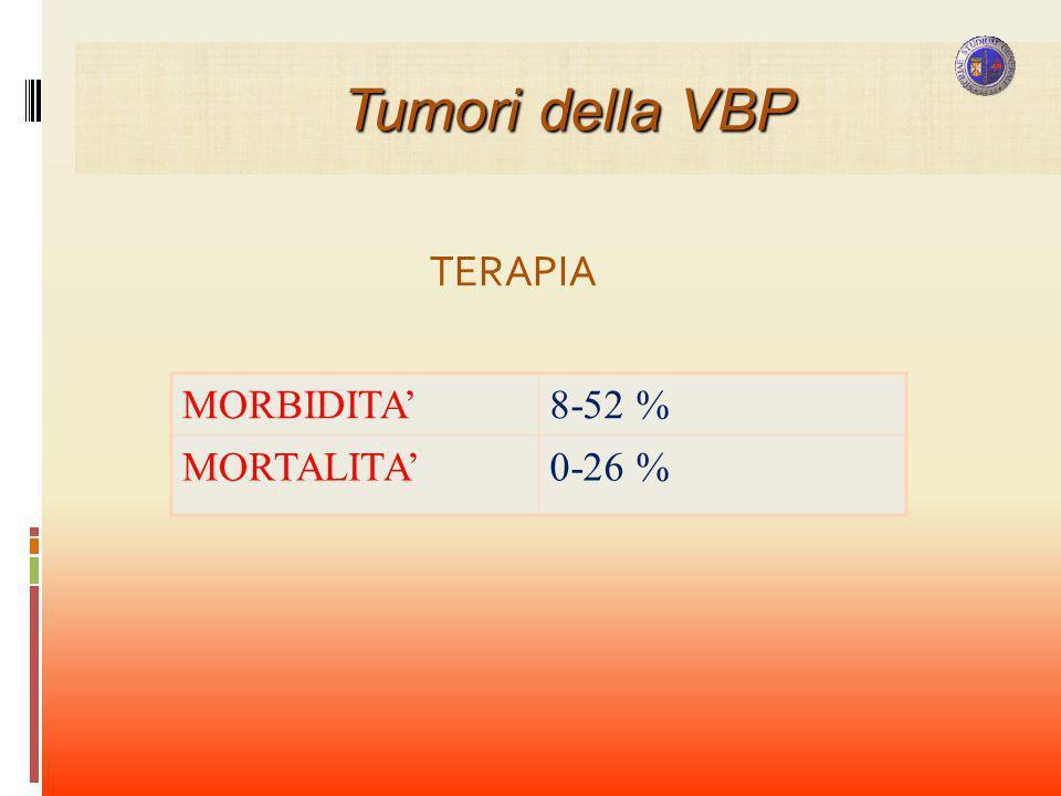 Tumori della VBP TERAPIA MORBIDITA' 8-52 % MORTALITA' 0-26 %