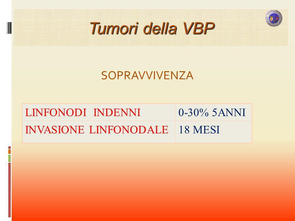 Tumori della VBP SOPRAVVIVENZA LINFONODI INDENNI 0-30% 5ANNI