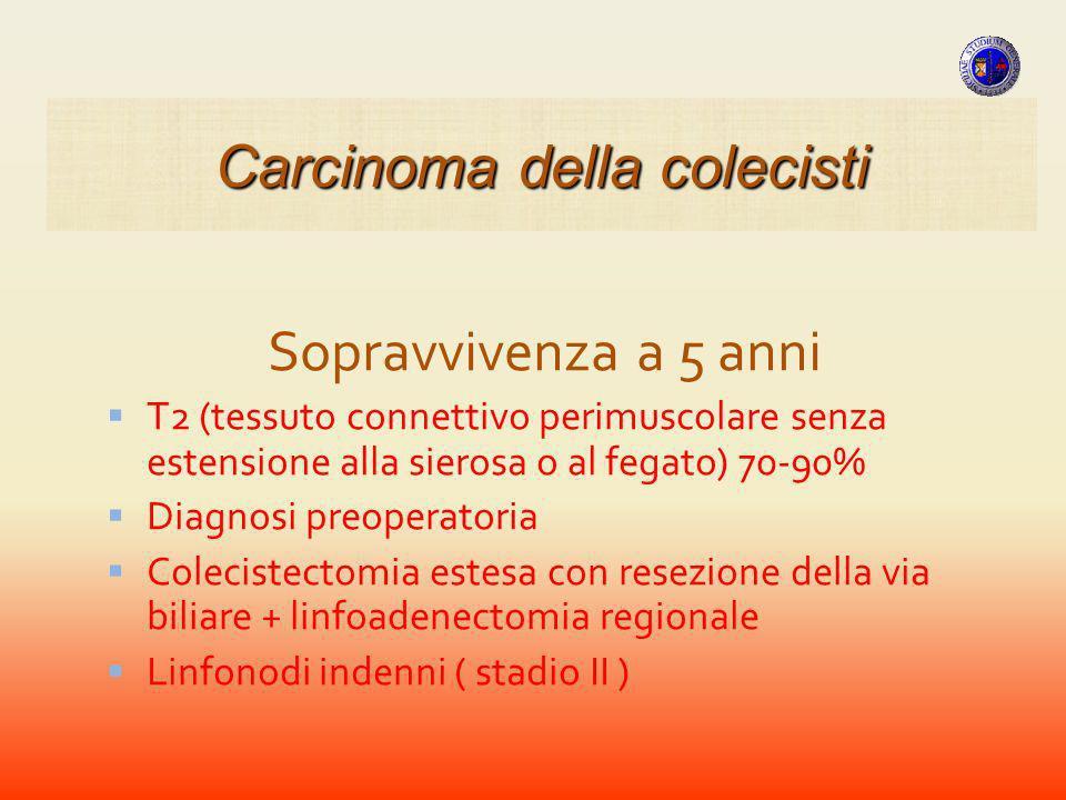 Carcinoma della colecisti
