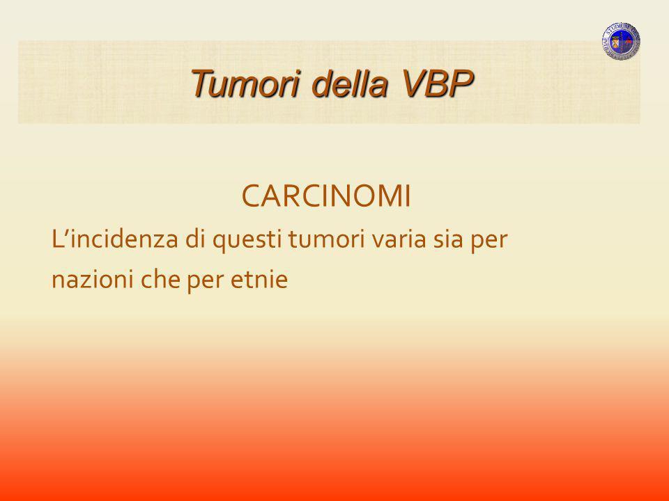 Tumori della VBP CARCINOMI L'incidenza di questi tumori varia sia per