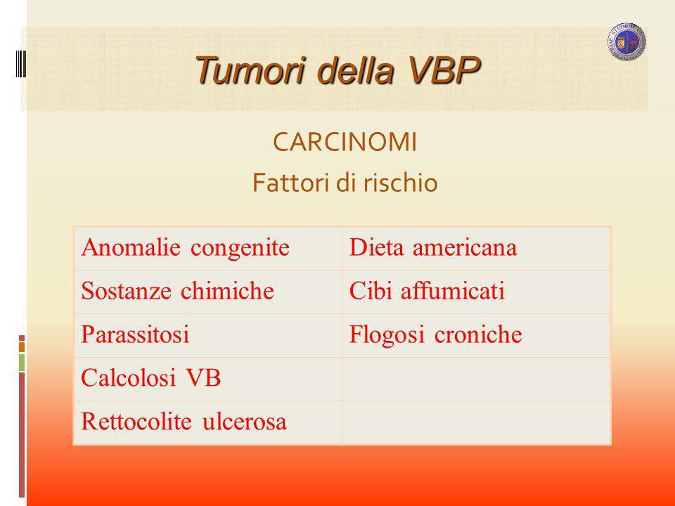 Tumori della VBP CARCINOMI Fattori di rischio Anomalie congenite