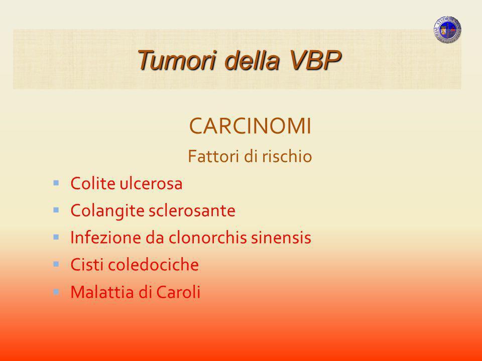 Tumori della VBP CARCINOMI Fattori di rischio Colite ulcerosa
