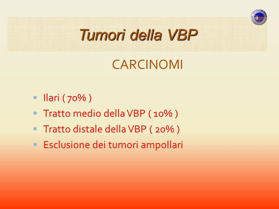 Tumori della VBP CARCINOMI Ilari ( 70% )