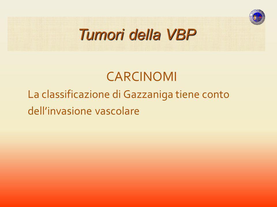 Tumori della VBP CARCINOMI La classificazione di Gazzaniga tiene conto