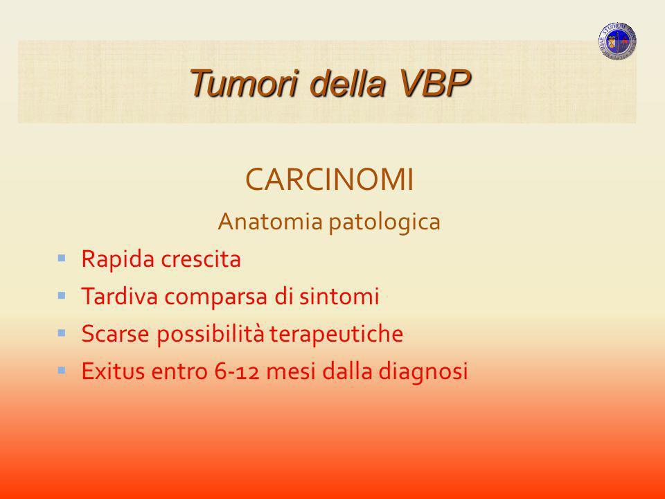 Tumori della VBP CARCINOMI Anatomia patologica Rapida crescita