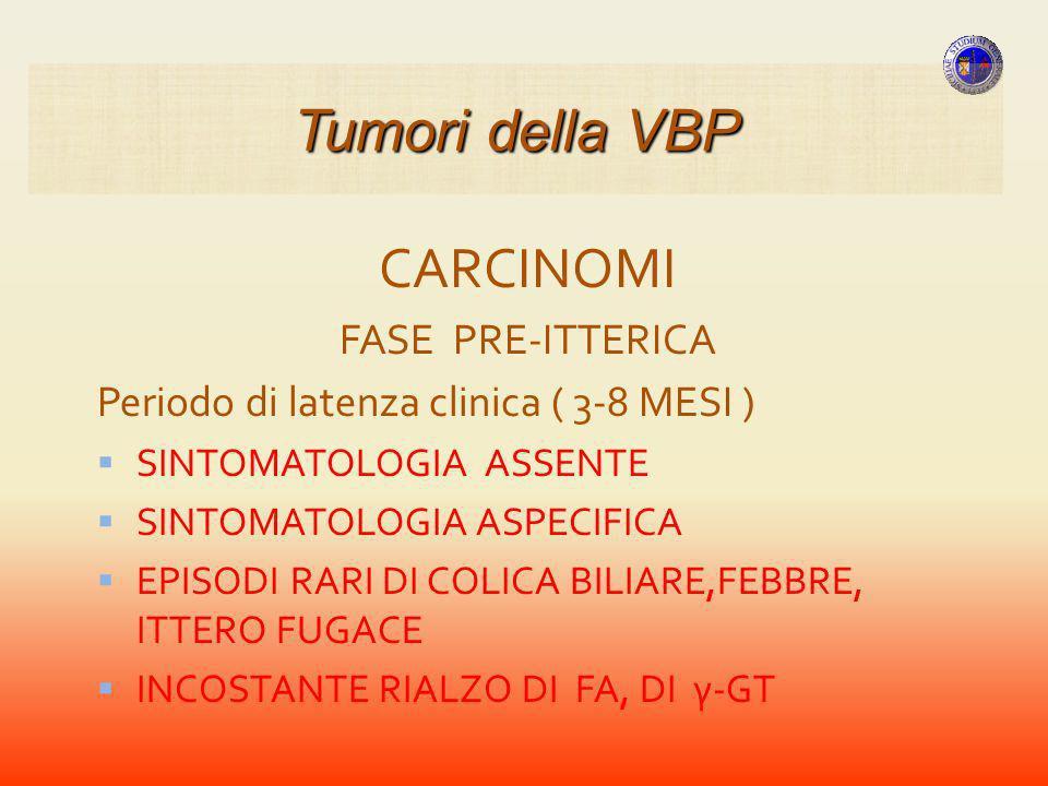 Tumori della VBP CARCINOMI FASE PRE-ITTERICA