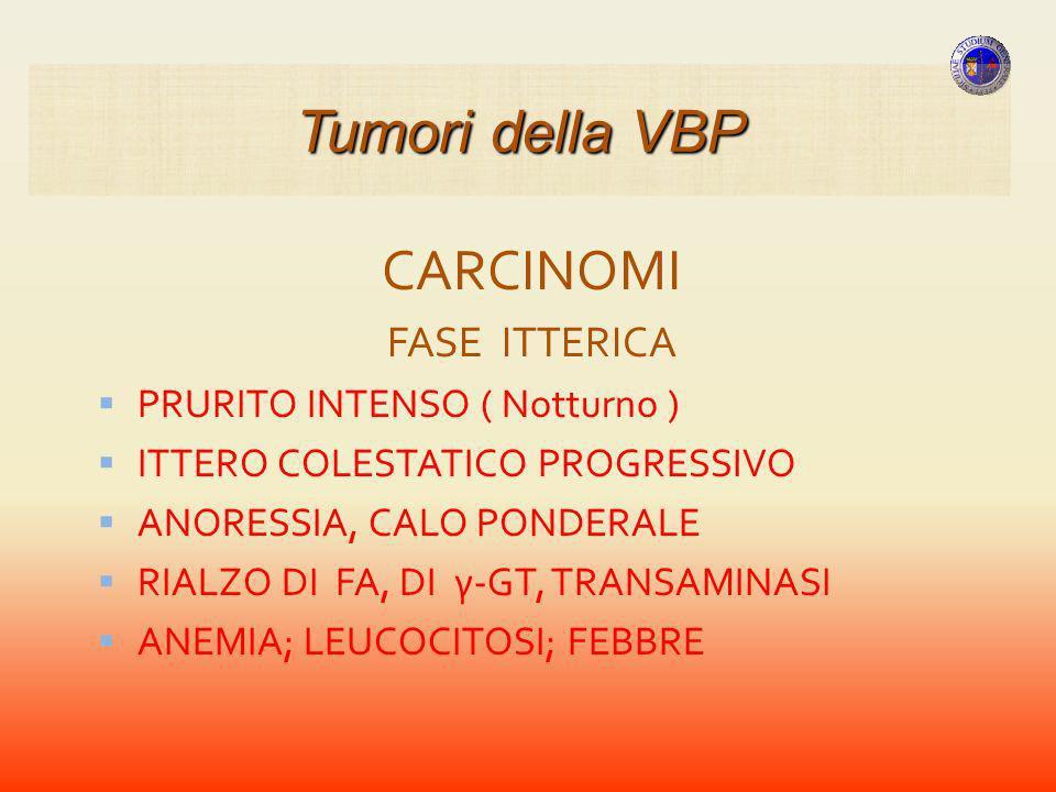 Tumori della VBP CARCINOMI FASE ITTERICA PRURITO INTENSO ( Notturno )