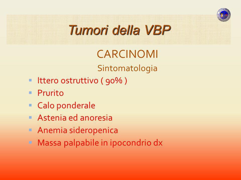 Tumori della VBP CARCINOMI Sintomatologia Ittero ostruttivo ( 90% )