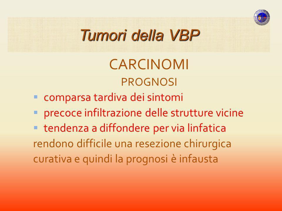Tumori della VBP CARCINOMI PROGNOSI comparsa tardiva dei sintomi