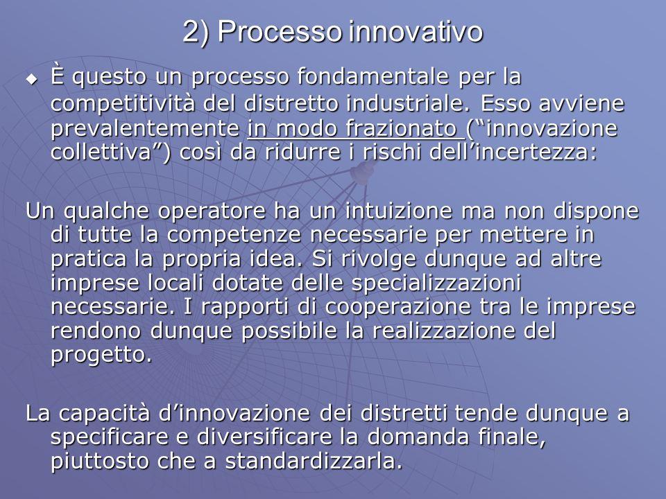 2) Processo innovativo