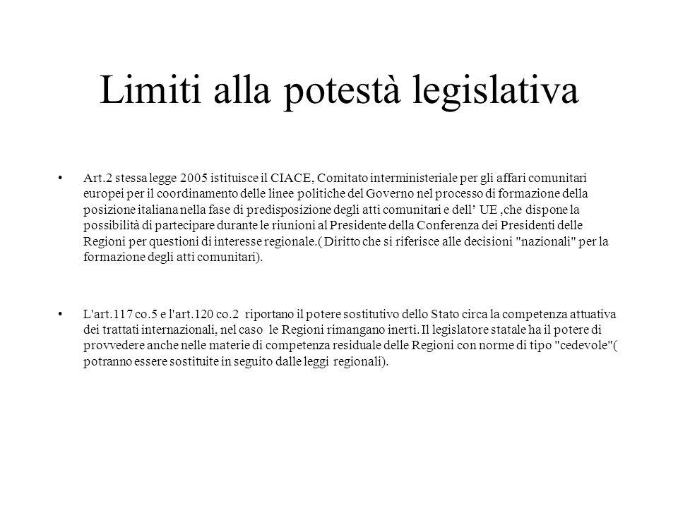 Limiti alla potestà legislativa