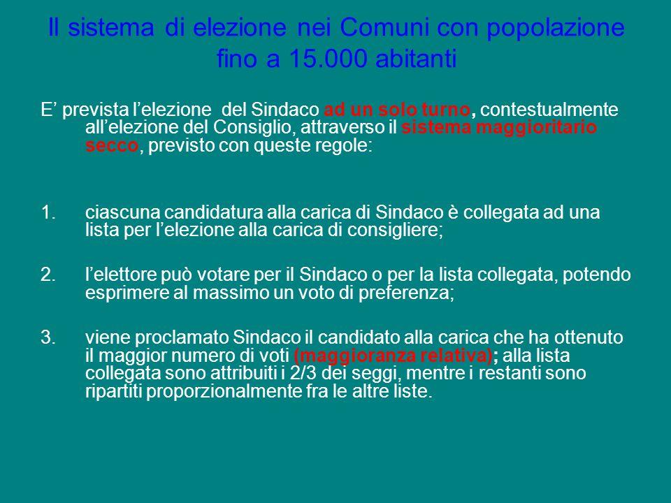 Il sistema di elezione nei Comuni con popolazione fino a 15