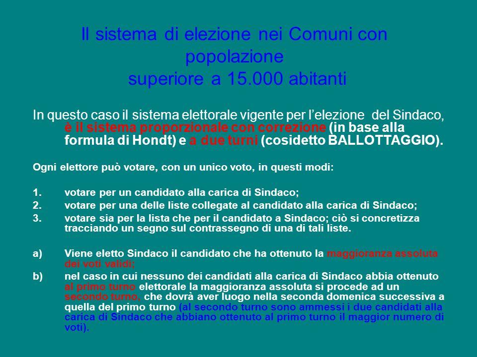 Il sistema di elezione nei Comuni con popolazione