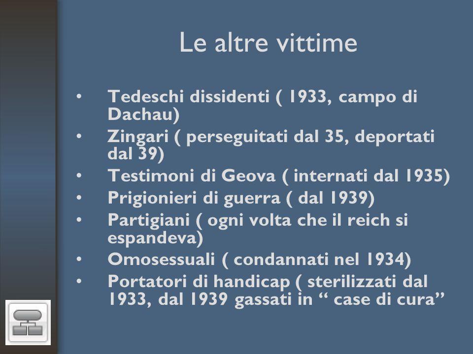 Le altre vittime Tedeschi dissidenti ( 1933, campo di Dachau)