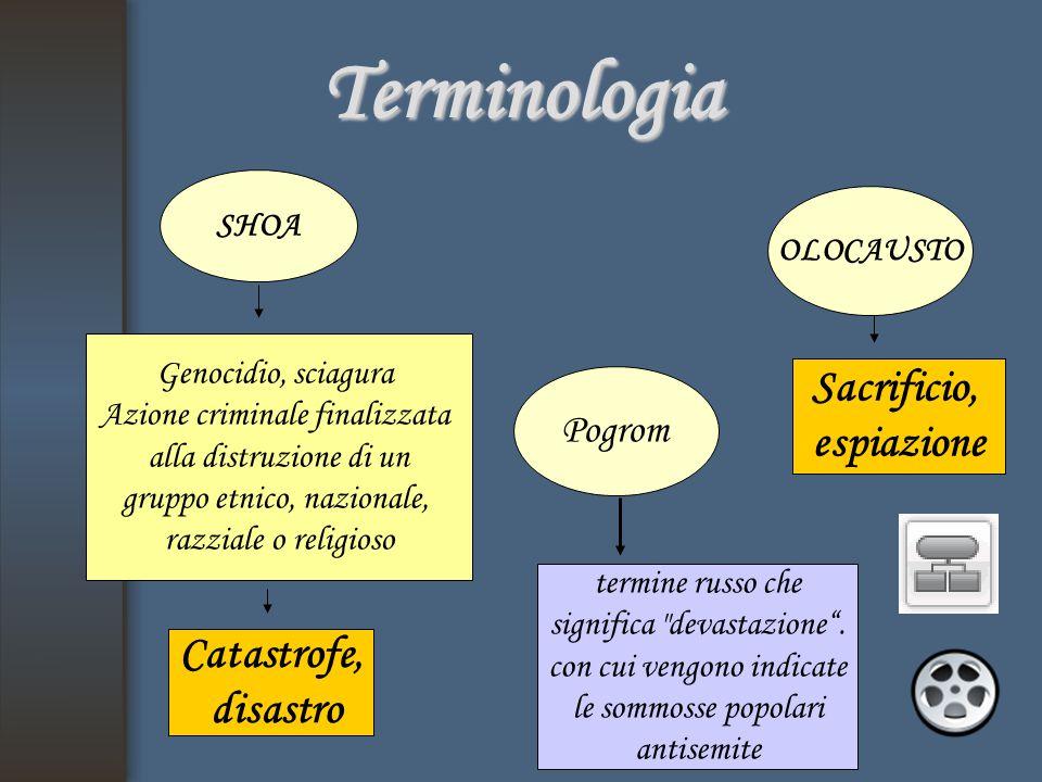 Terminologia Sacrificio, espiazione Catastrofe, disastro Pogrom SHOA