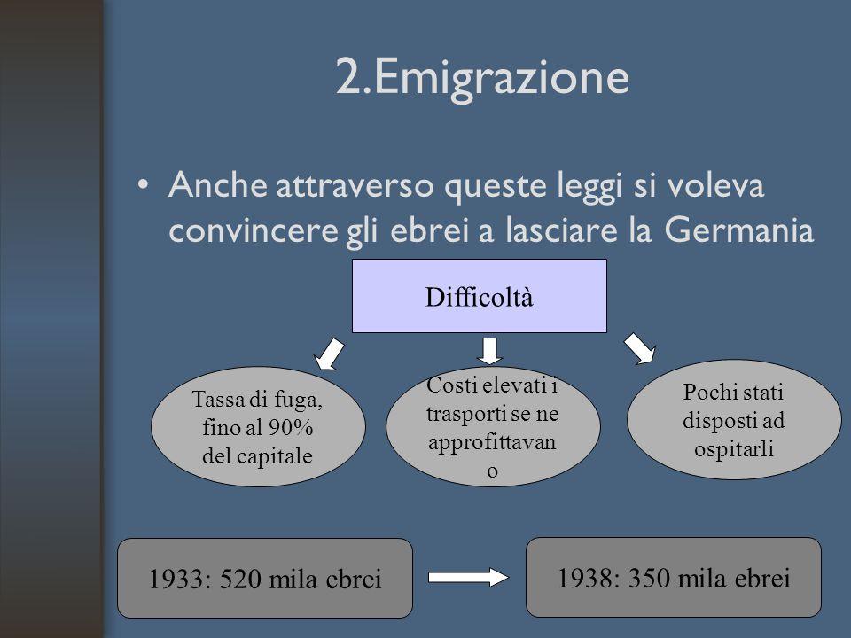 2.Emigrazione Anche attraverso queste leggi si voleva convincere gli ebrei a lasciare la Germania. Difficoltà.