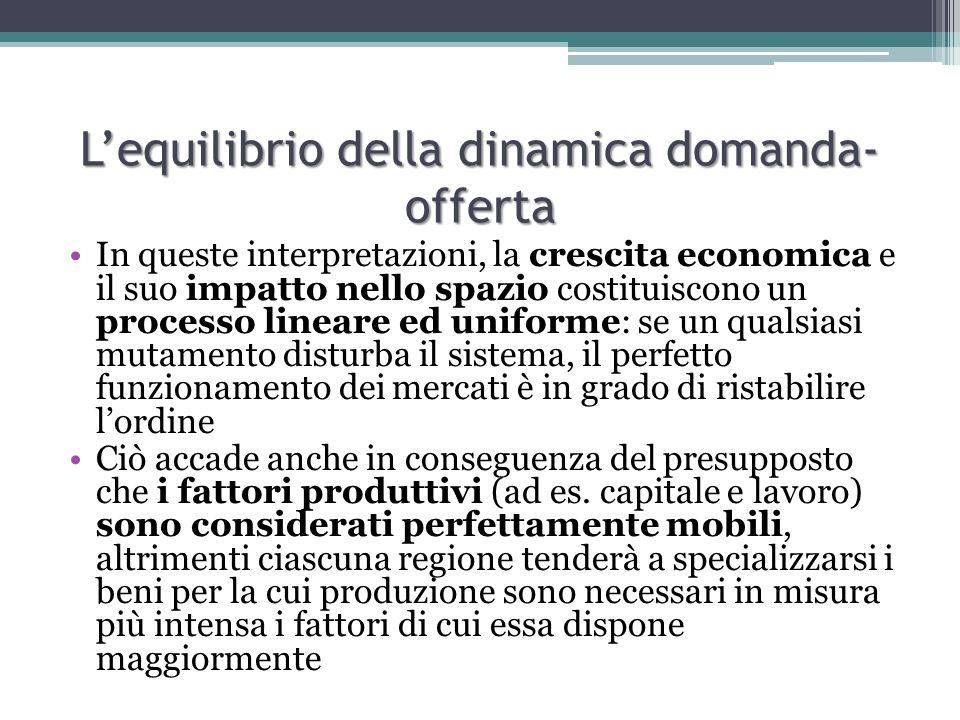 L'equilibrio della dinamica domanda-offerta