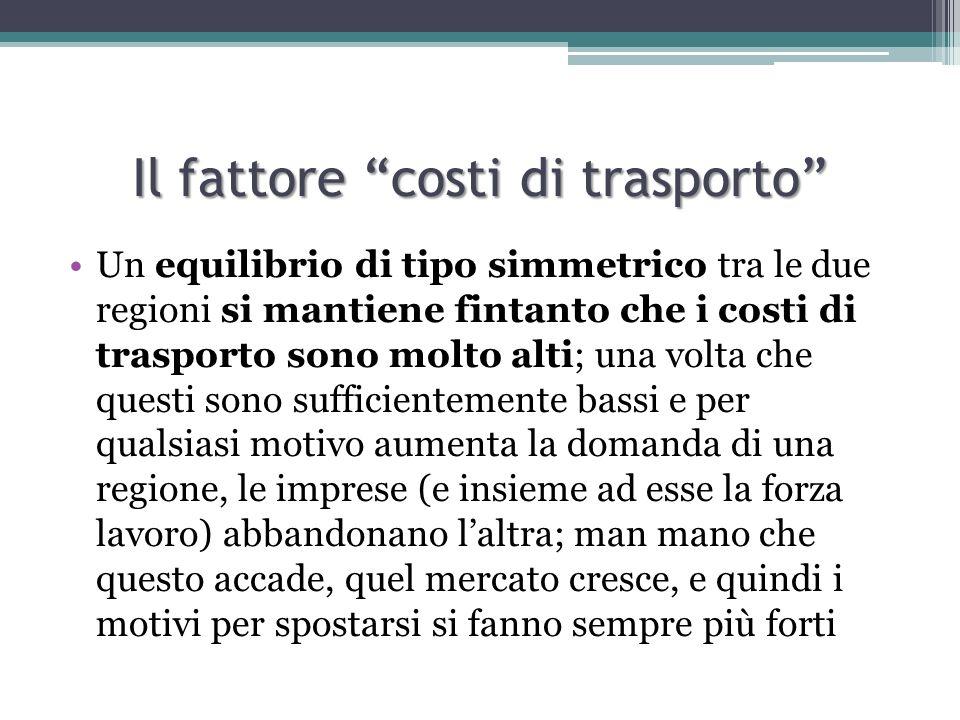 Il fattore costi di trasporto