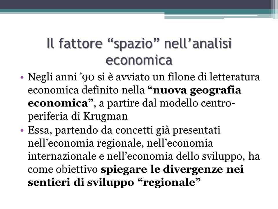 Il fattore spazio nell'analisi economica