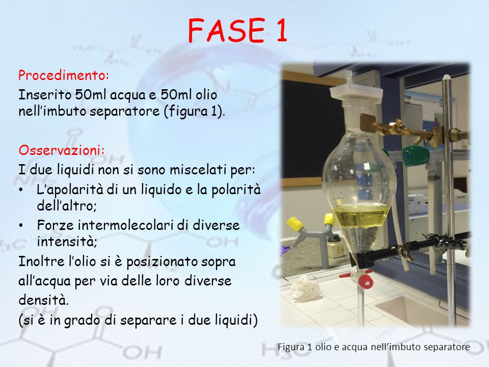 FASE 1 Procedimento: Inserito 50ml acqua e 50ml olio nell'imbuto separatore (figura 1). Osservazioni: