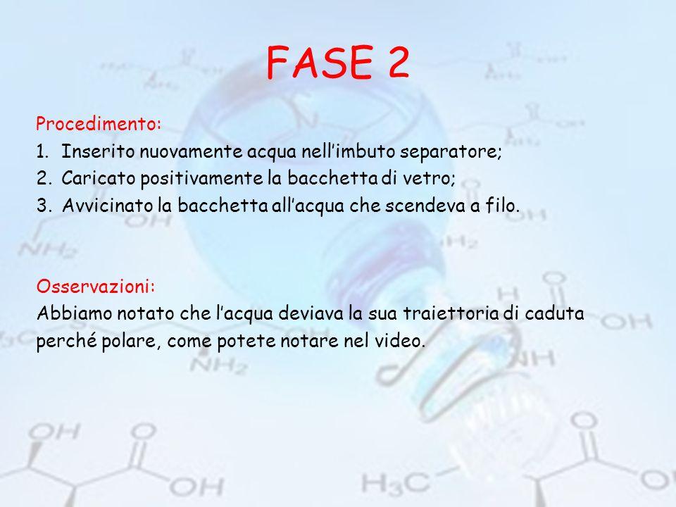 FASE 2 Procedimento: Inserito nuovamente acqua nell'imbuto separatore;