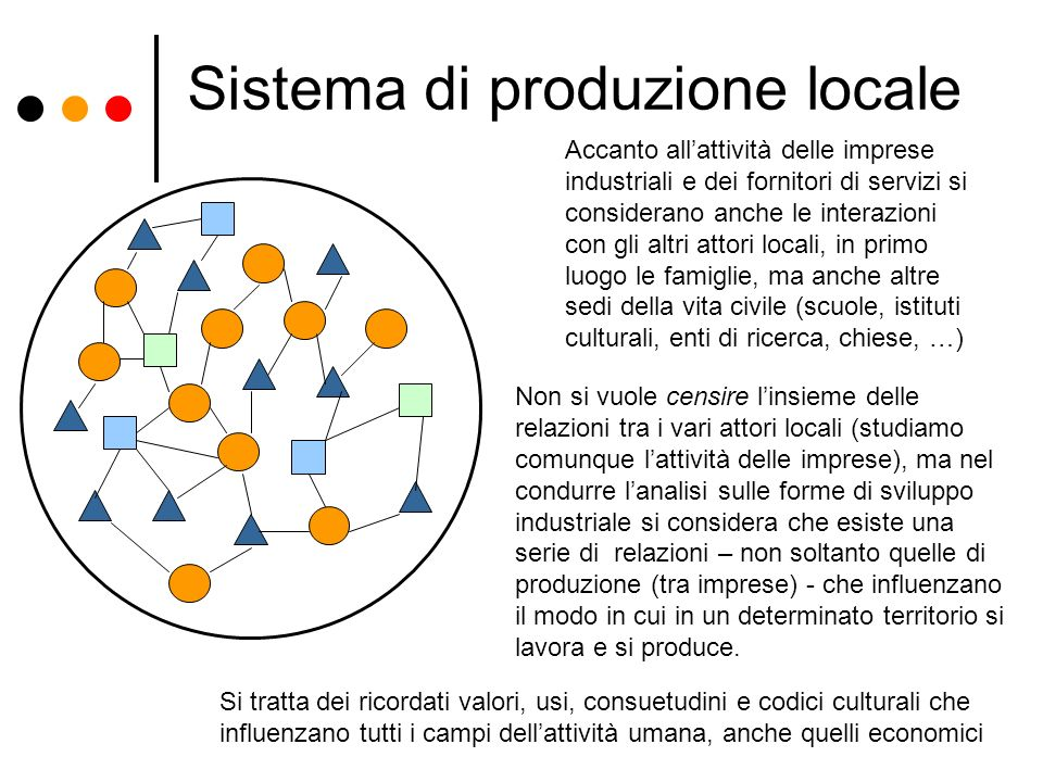 Sistema di produzione locale