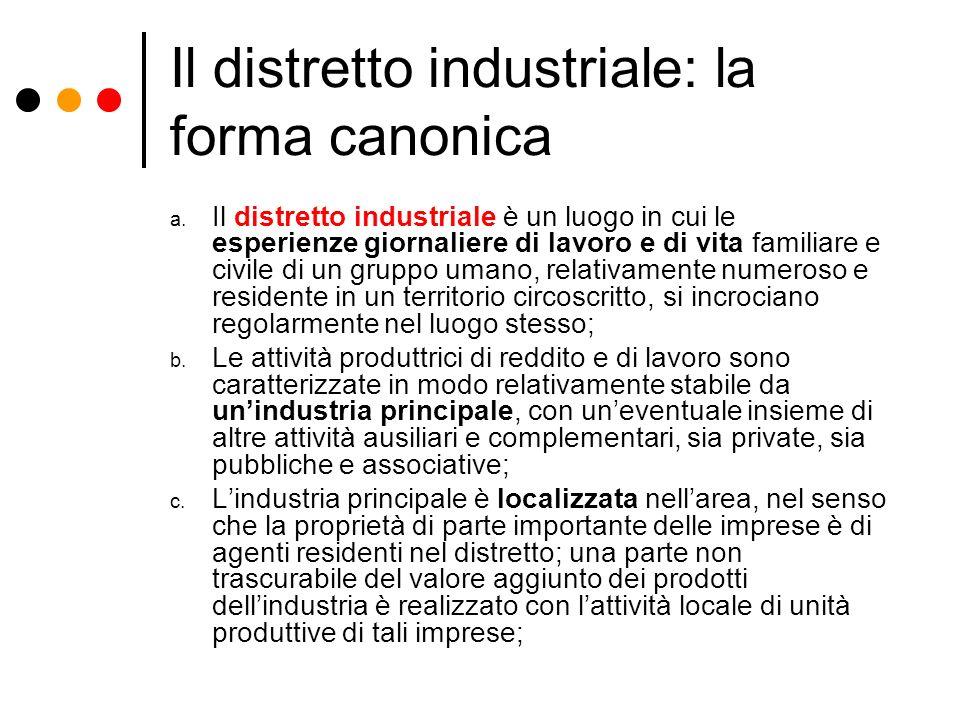 Il distretto industriale: la forma canonica