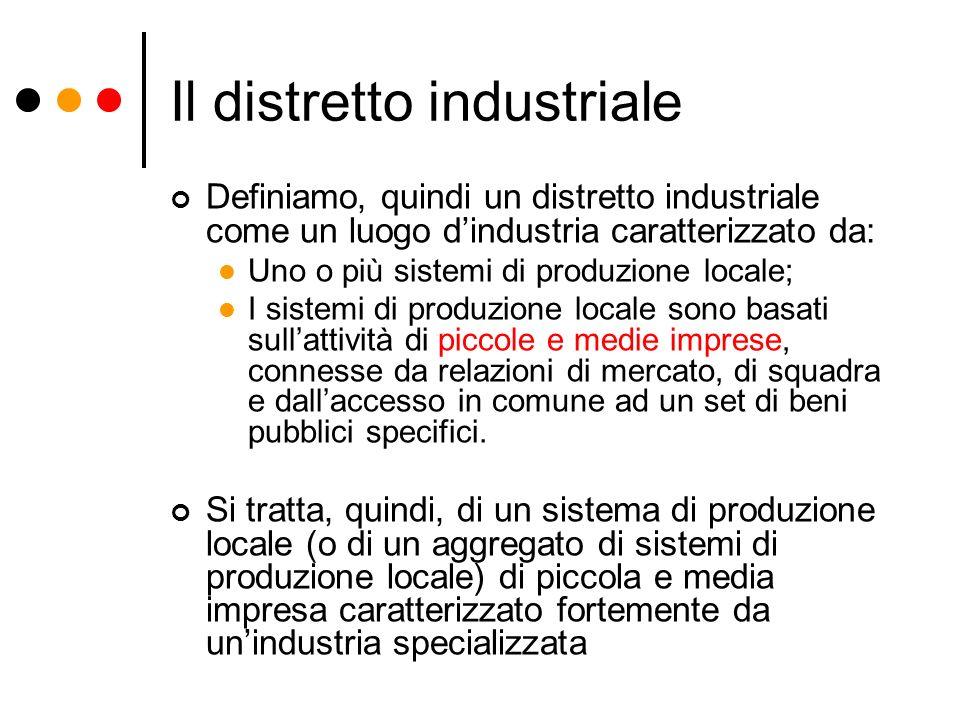 Il distretto industriale