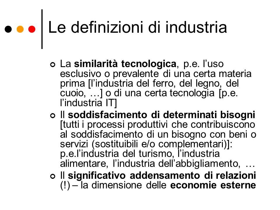 Le definizioni di industria
