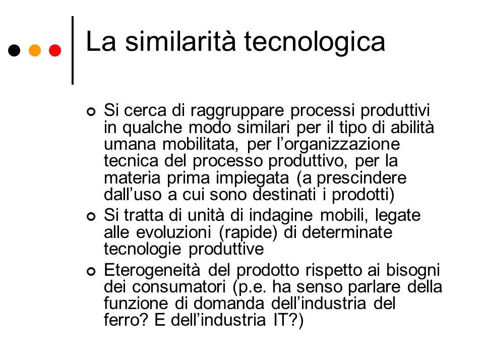 La similarità tecnologica
