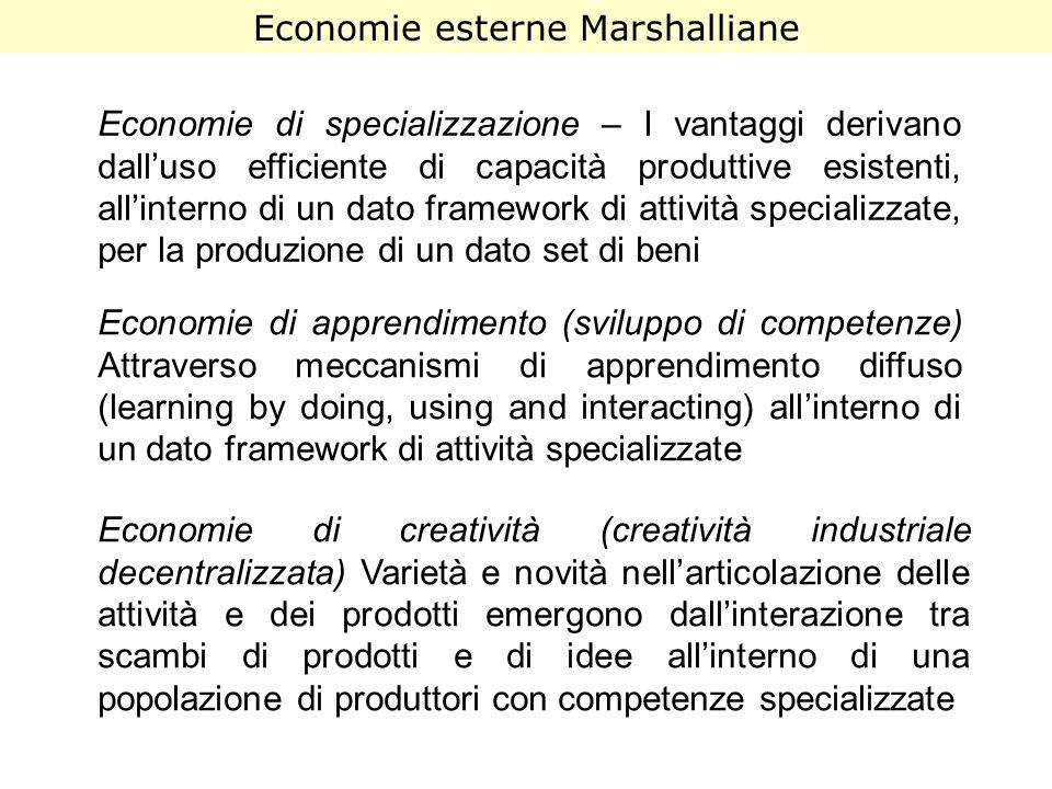 Economie esterne Marshalliane