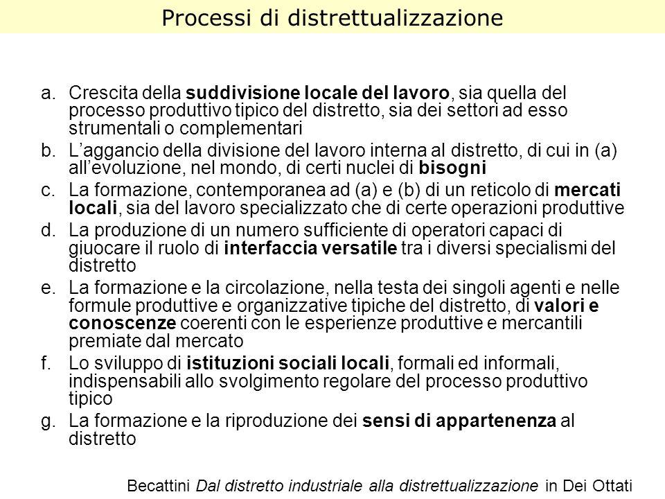 Processi di distrettualizzazione