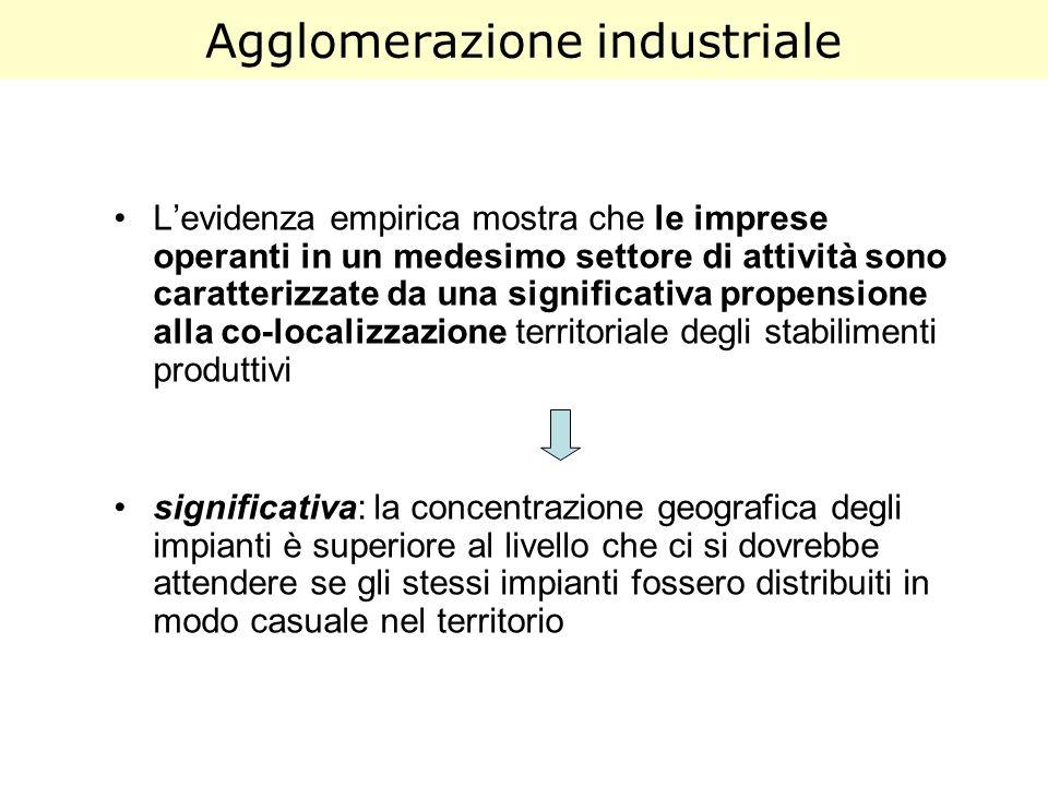Agglomerazione industriale