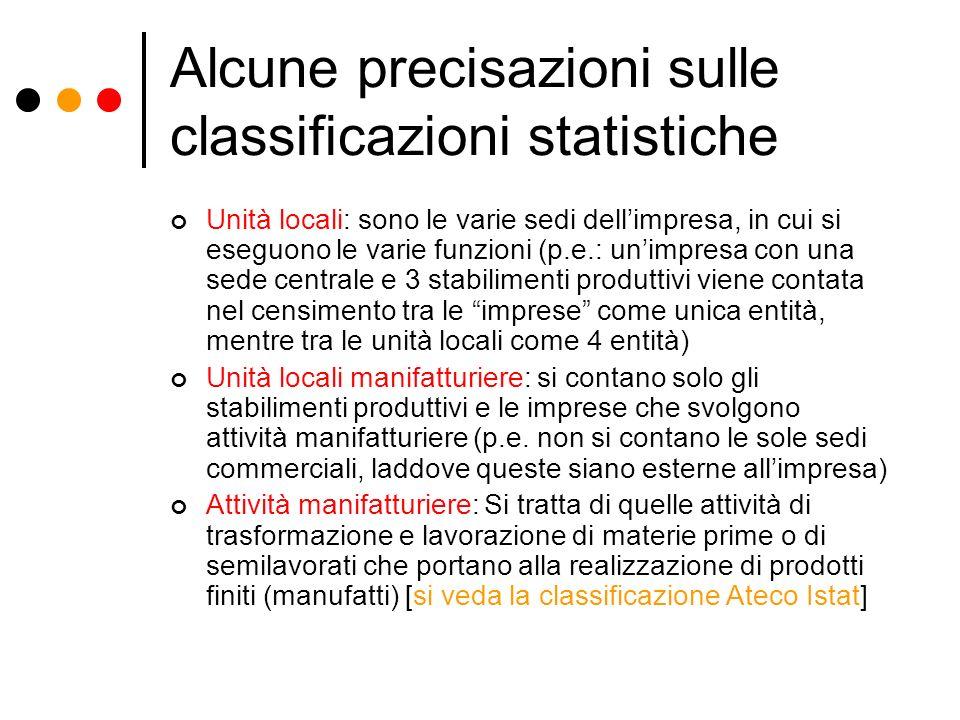 Alcune precisazioni sulle classificazioni statistiche