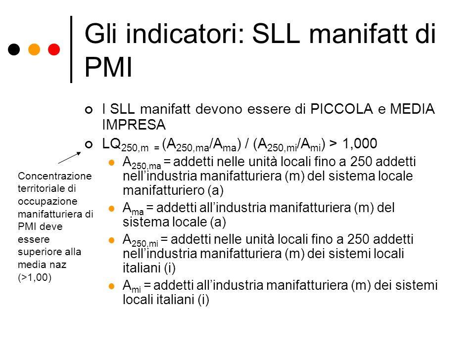 Gli indicatori: SLL manifatt di PMI