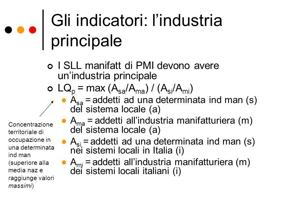 Gli indicatori: l'industria principale