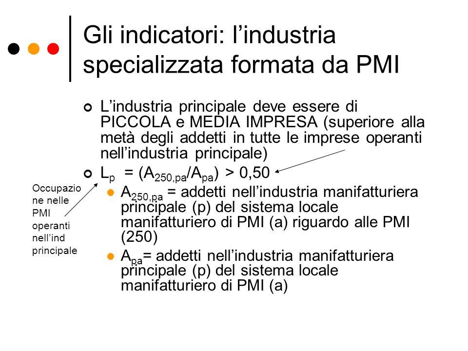 Gli indicatori: l'industria specializzata formata da PMI