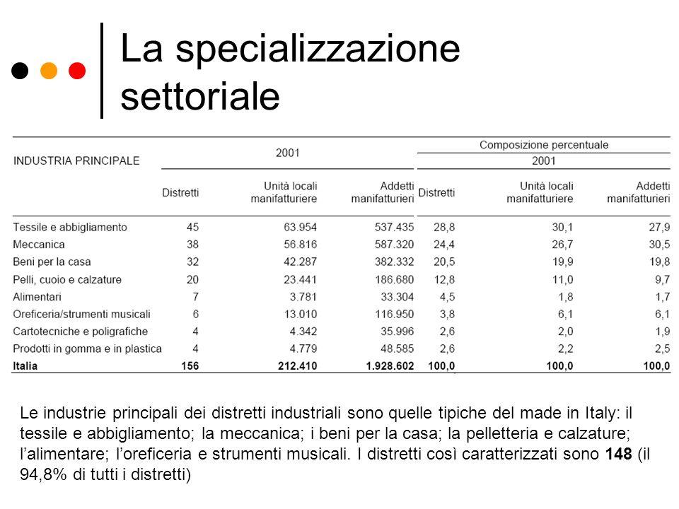 La specializzazione settoriale