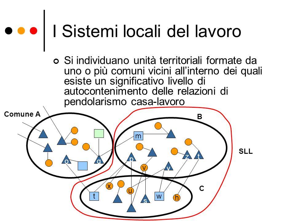 I Sistemi locali del lavoro