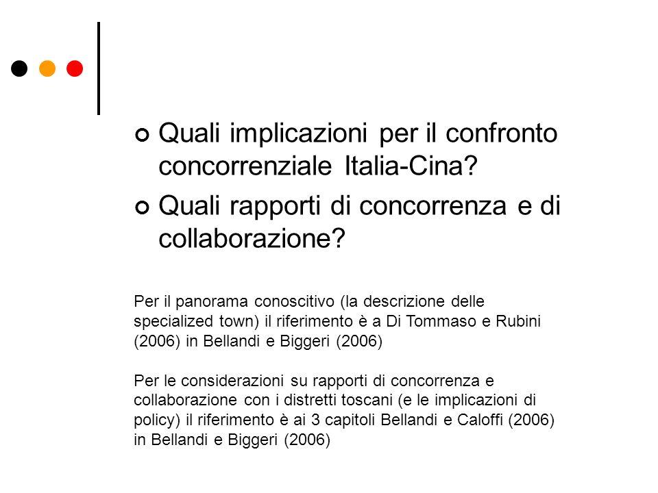 Quali implicazioni per il confronto concorrenziale Italia-Cina