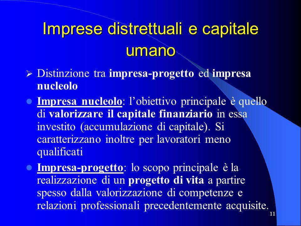 Imprese distrettuali e capitale umano