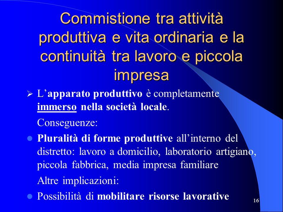 Commistione tra attività produttiva e vita ordinaria e la continuità tra lavoro e piccola impresa
