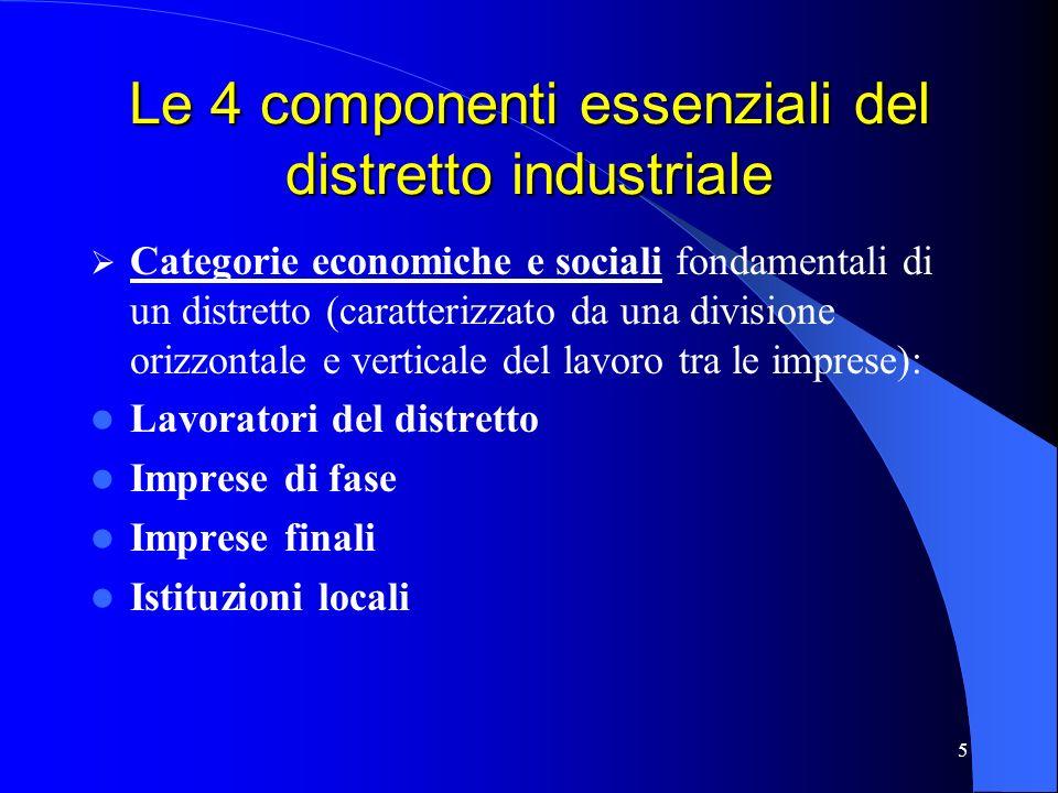 Le 4 componenti essenziali del distretto industriale
